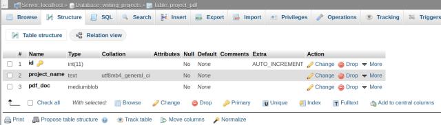 phpMyAdmin database table description